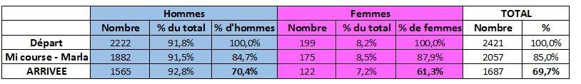 stats-finishers