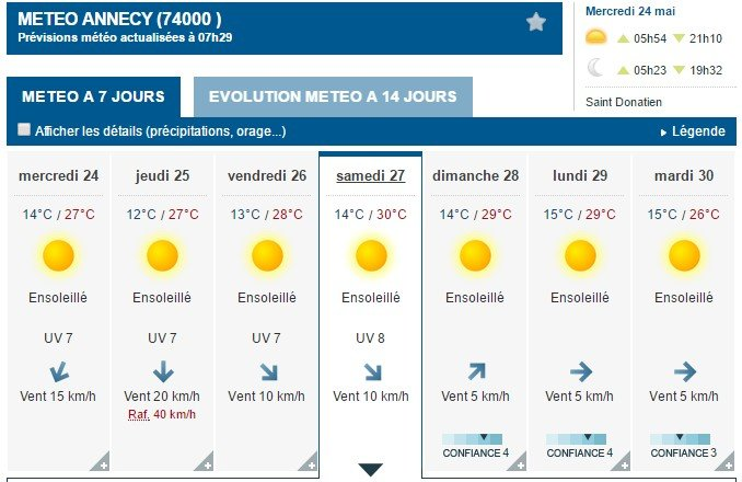 meteo annecy