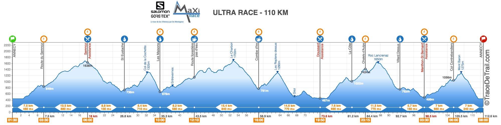 profil_ultrarace2017